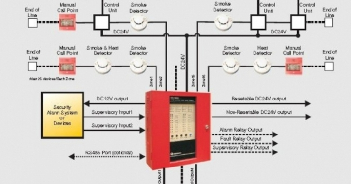NOTIFIER CPU 640 USED FULLY TESTED 172128030253 together with Notifier Fire Alarm Wiring Diagram furthermore  on notifier nfs 320 fire alarm control panel cpu