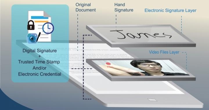 「影像電子簽章」+「PDF」!PDFSign電子合約 安全憑證新潮流
